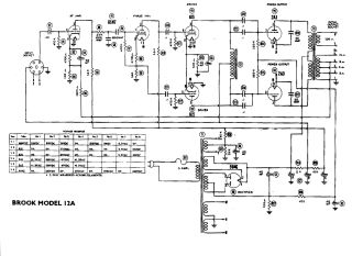 Brook 12A schematic circuit diagram download